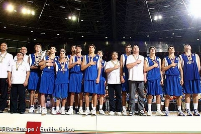 U-18 European Championship: Serbia Completes the Grand Slam