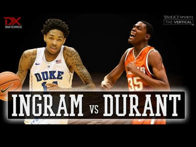 135f51b6decc DraftExpress - How Brandon Ingram Compares With Kevin Durant At The ...