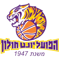 Hapoel Holon salaries