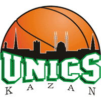 UNICS salaries