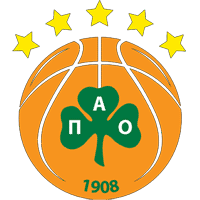 Panathinaikos salaries