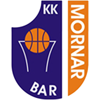 Mornar Bar salaries